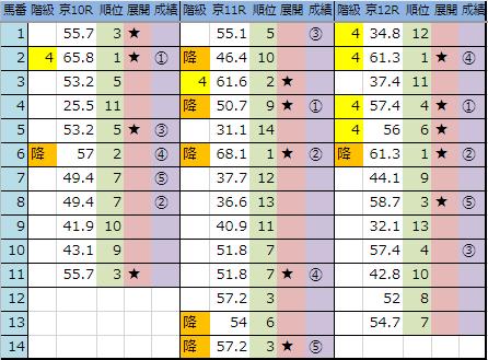 f:id:onix-oniku:20190120163451p:plain