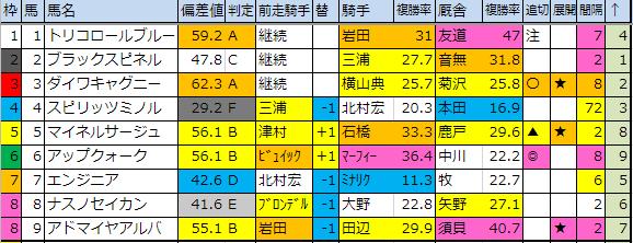 f:id:onix-oniku:20190125182428p:plain