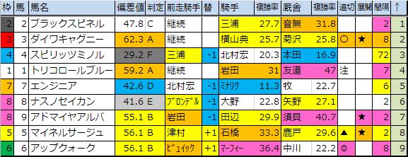 f:id:onix-oniku:20190125182624p:plain