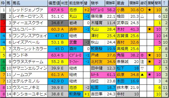 f:id:onix-oniku:20190125184818p:plain