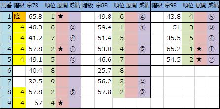 f:id:onix-oniku:20190126144805p:plain