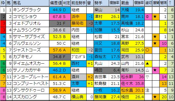 f:id:onix-oniku:20190126183301p:plain
