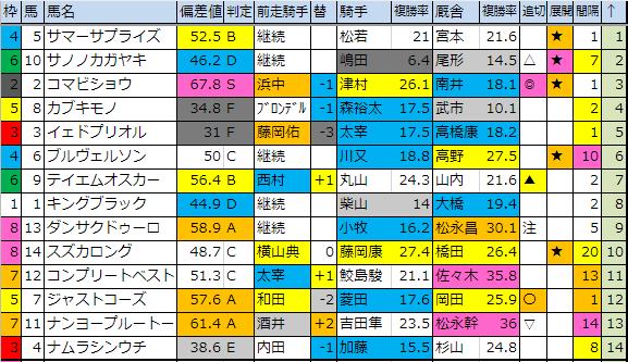 f:id:onix-oniku:20190126183511p:plain