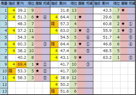 f:id:onix-oniku:20190127144835p:plain