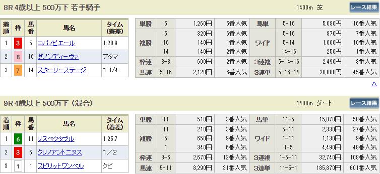 f:id:onix-oniku:20190127145230p:plain