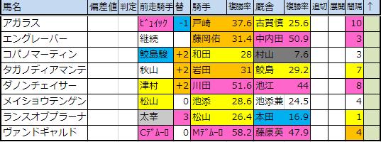 f:id:onix-oniku:20190131174319p:plain