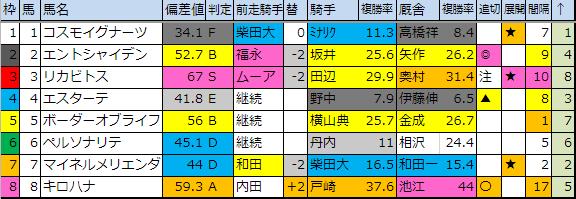 f:id:onix-oniku:20190201183156p:plain