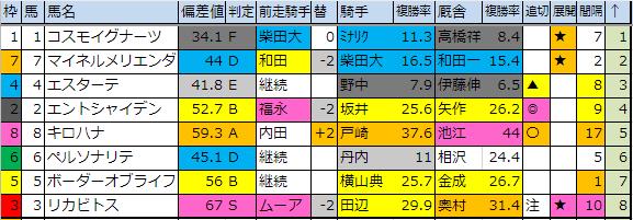 f:id:onix-oniku:20190201183359p:plain