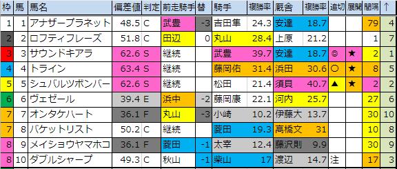 f:id:onix-oniku:20190201183732p:plain