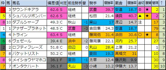 f:id:onix-oniku:20190201183952p:plain