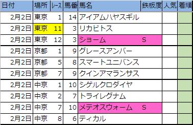 f:id:onix-oniku:20190201192357p:plain