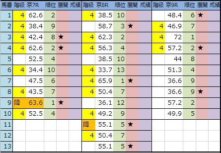 f:id:onix-oniku:20190201192646p:plain