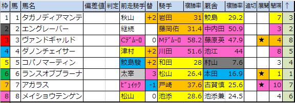 f:id:onix-oniku:20190201193658p:plain