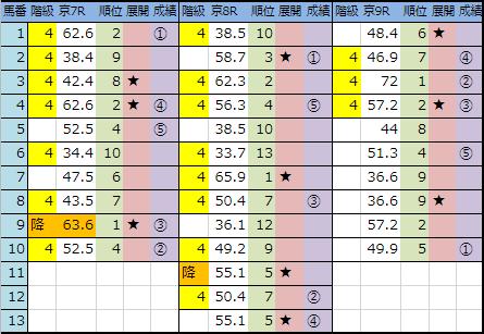 f:id:onix-oniku:20190202145403p:plain