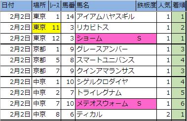 f:id:onix-oniku:20190202164432p:plain