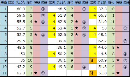 f:id:onix-oniku:20190202164739p:plain