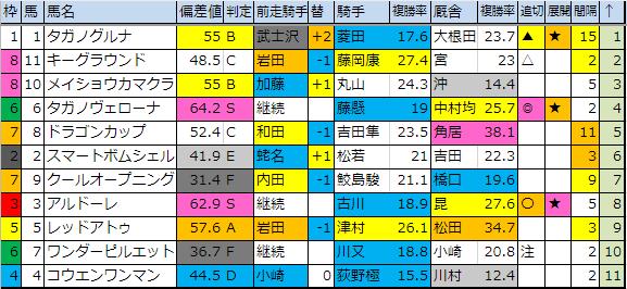 f:id:onix-oniku:20190202182258p:plain
