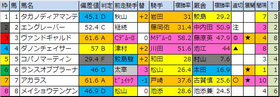 f:id:onix-oniku:20190202183023p:plain