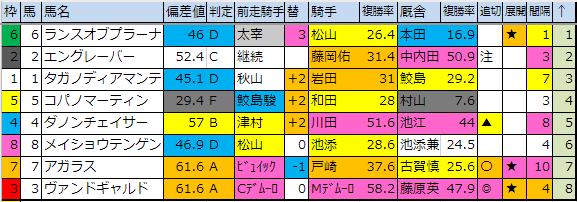 f:id:onix-oniku:20190202183433p:plain