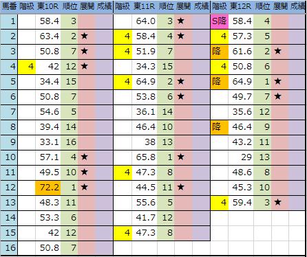 f:id:onix-oniku:20190202192903p:plain