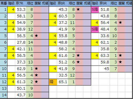 f:id:onix-oniku:20190202192938p:plain