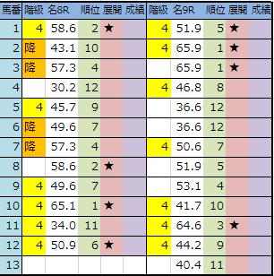 f:id:onix-oniku:20190202193216p:plain