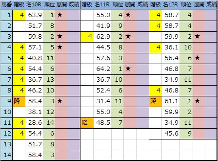 f:id:onix-oniku:20190202193252p:plain