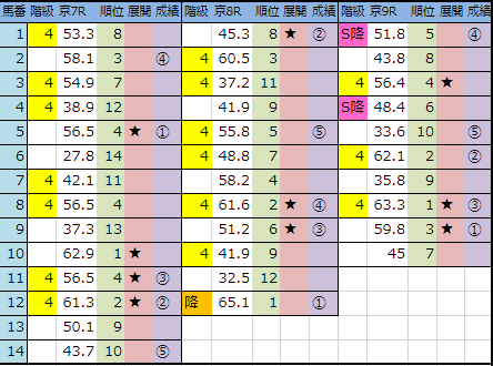 f:id:onix-oniku:20190203145004p:plain
