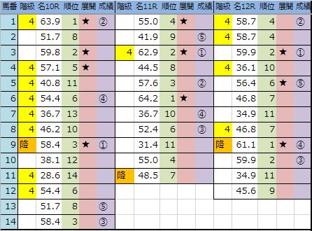f:id:onix-oniku:20190203164235p:plain