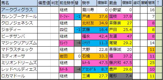 f:id:onix-oniku:20190204144849p:plain