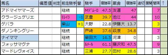 f:id:onix-oniku:20190207170025p:plain