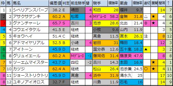 f:id:onix-oniku:20190208180541p:plain