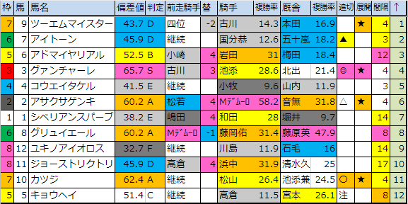 f:id:onix-oniku:20190208181026p:plain