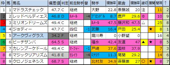 f:id:onix-oniku:20190208182658p:plain