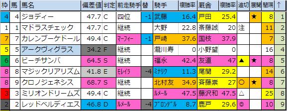 f:id:onix-oniku:20190208183337p:plain