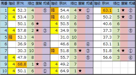 f:id:onix-oniku:20190209144835p:plain