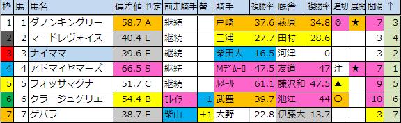 f:id:onix-oniku:20190209180747p:plain