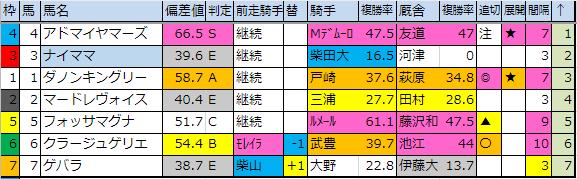 f:id:onix-oniku:20190209181253p:plain