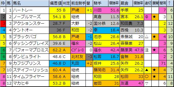 f:id:onix-oniku:20190209182722p:plain