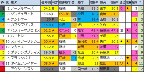 f:id:onix-oniku:20190209183427p:plain