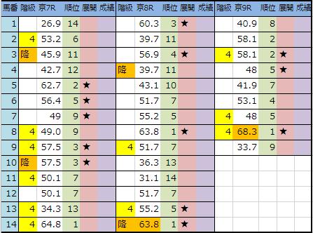 f:id:onix-oniku:20190209193748p:plain