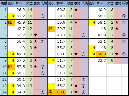 f:id:onix-oniku:20190210145312p:plain