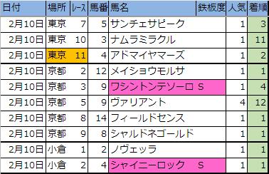 f:id:onix-oniku:20190210162925p:plain