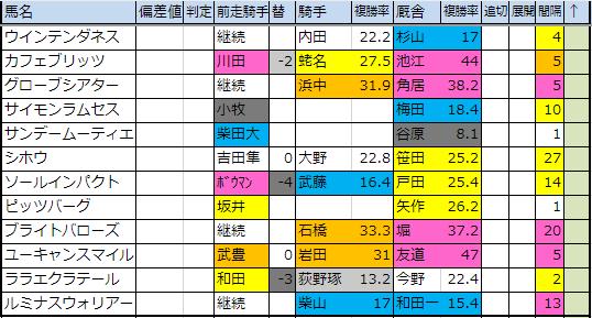 f:id:onix-oniku:20190212173203p:plain