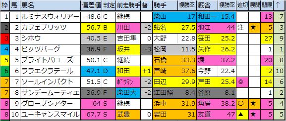 f:id:onix-oniku:20190215193846p:plain