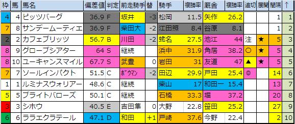 f:id:onix-oniku:20190215194349p:plain