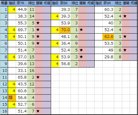 f:id:onix-oniku:20190215210349p:plain