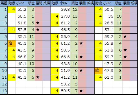 f:id:onix-oniku:20190215210518p:plain