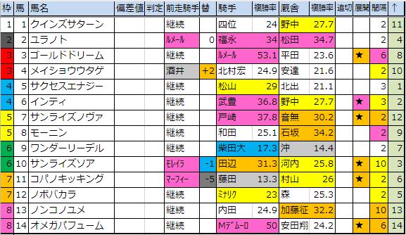 f:id:onix-oniku:20190215211243p:plain