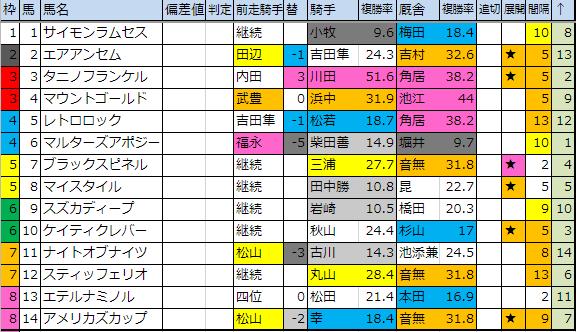 f:id:onix-oniku:20190215211418p:plain